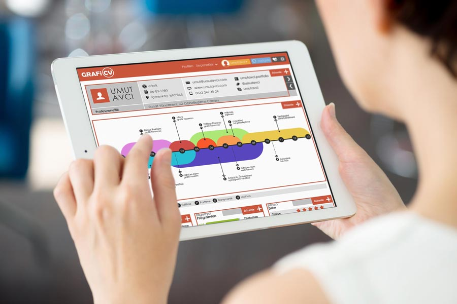 Graficv Özgeçmiş Hazırlama Web Tasarım Ipad | Umut Avcı