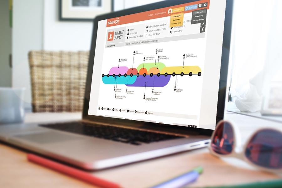 Graficv Özgeçmiş Hazırlama Web Tasarım Laptop | Umut Avcı